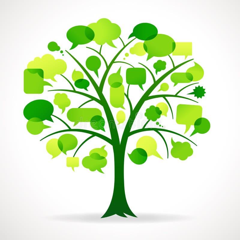 Grönt anförandebubblaträd royaltyfri illustrationer