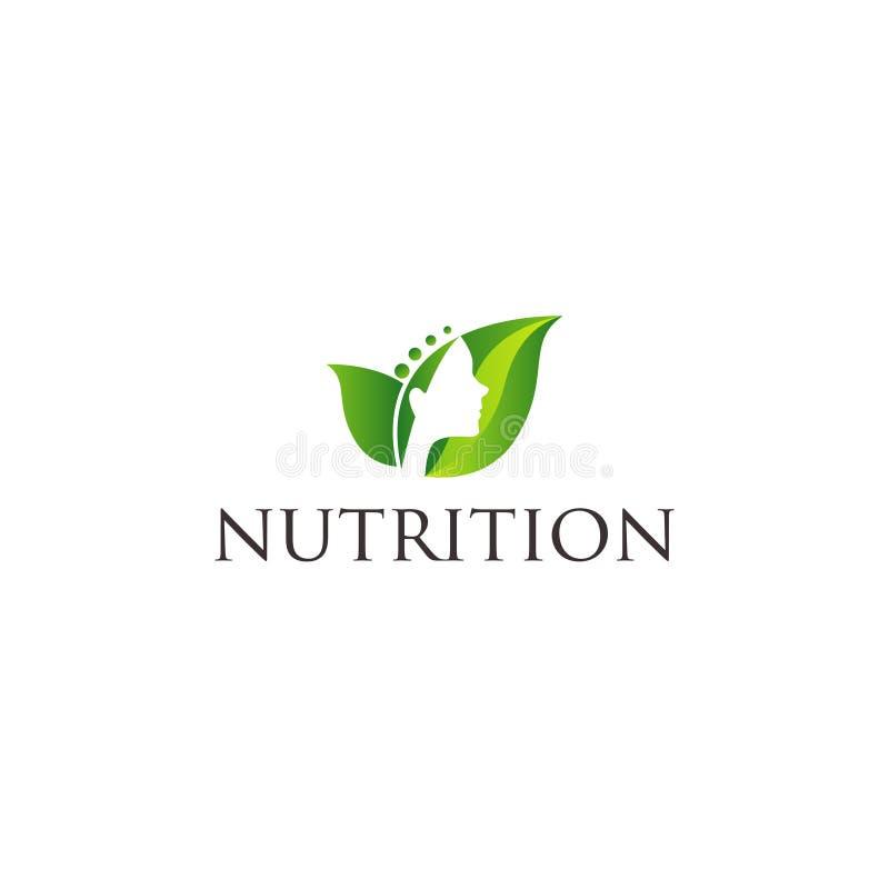 Grönt blad med kvinnaframsidan som en Logo Symbol vektor illustrationer