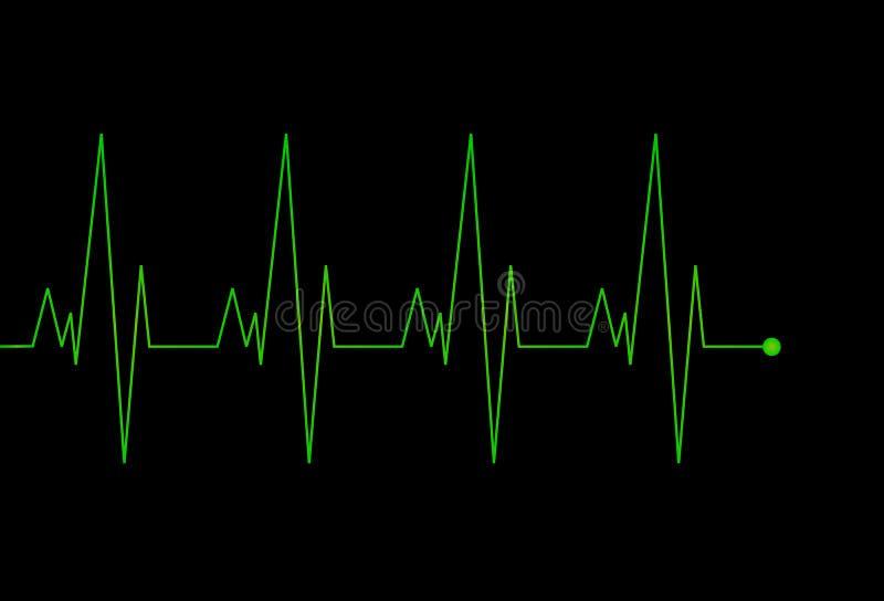 Grönt kardiogramtecken vektor illustrationer