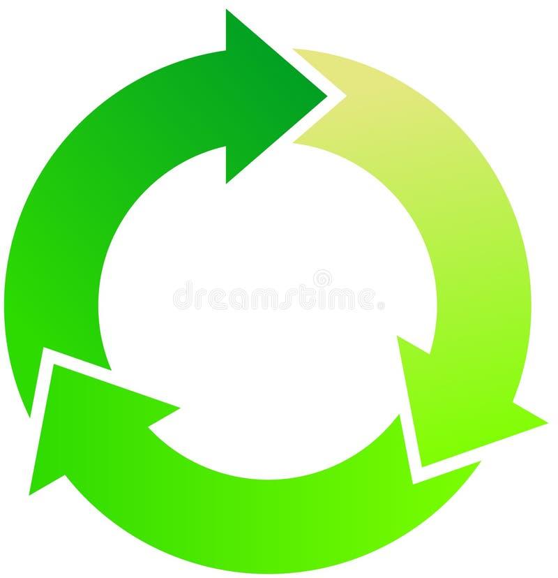 Grüne Pfeile stock abbildung