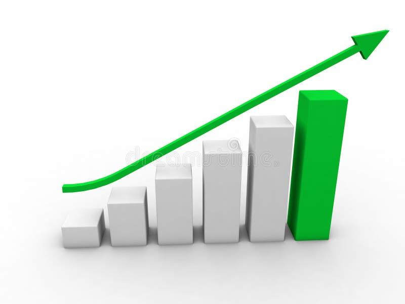 Grünes Wachstums-Diagramm stockfotografie