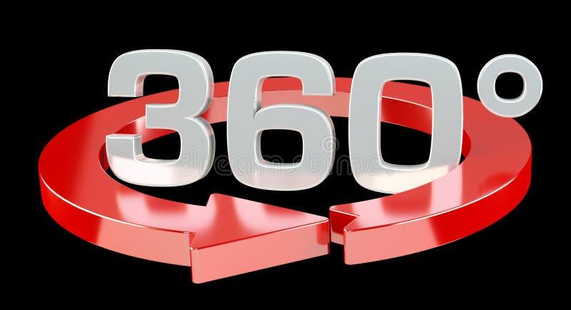 360 grad 3D framför symbolen vektor illustrationer