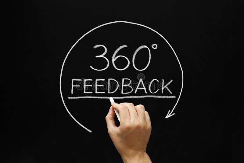 360 Grad Feedback-Konzept- lizenzfreie stockbilder