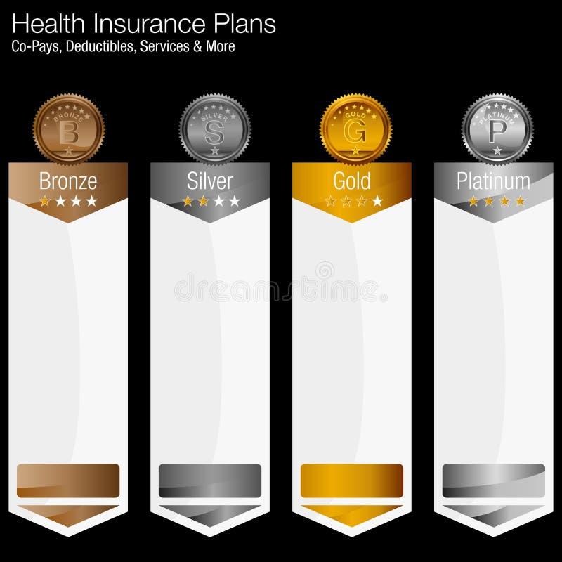 Gradas del metal de la carta del plan del seguro médico stock de ilustración