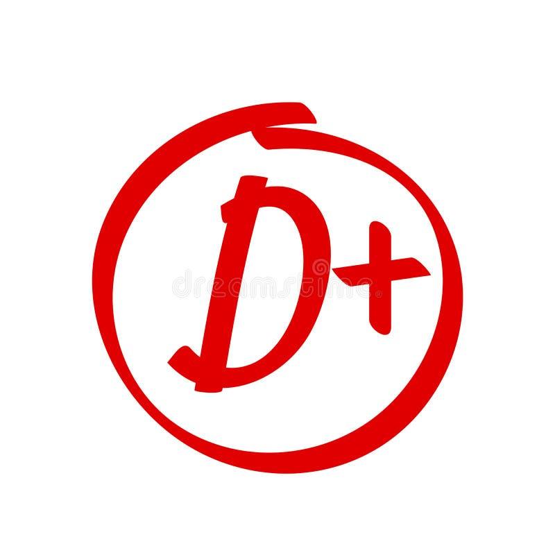 Grade D Plus result vector icon. School red mark handwriting D plus circle vector illustration