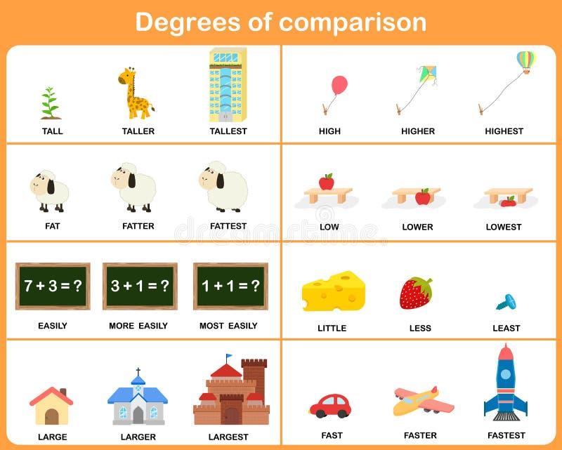 Graden van vergelijkingsbijvoeglijk naamwoord - Aantekenvel voor onderwijs vector illustratie