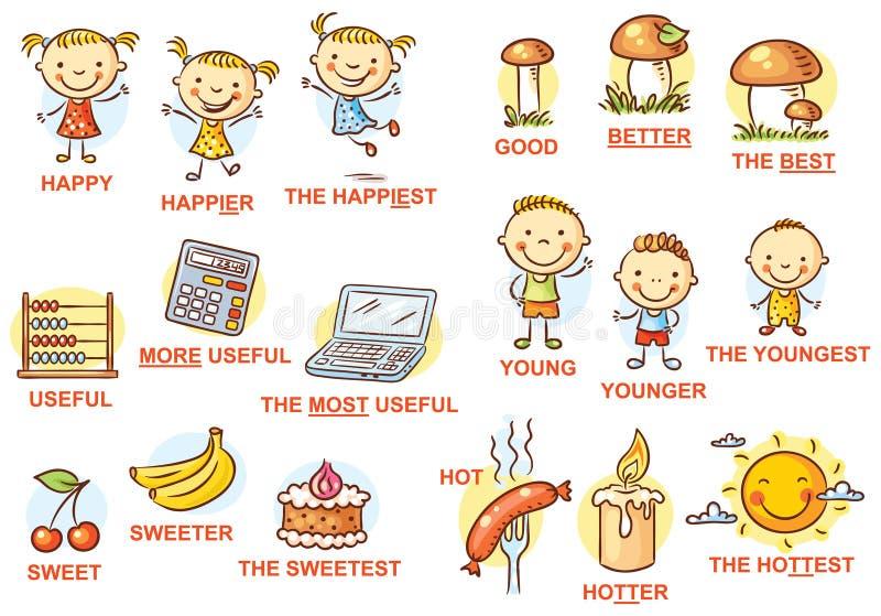 Grader av jämförelsen av adjektiv i bilder stock illustrationer