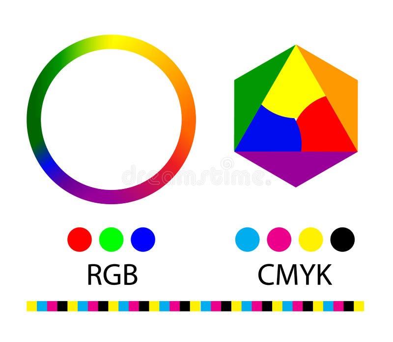Gradering av färger i cirkeln cmyk rgb stock illustrationer