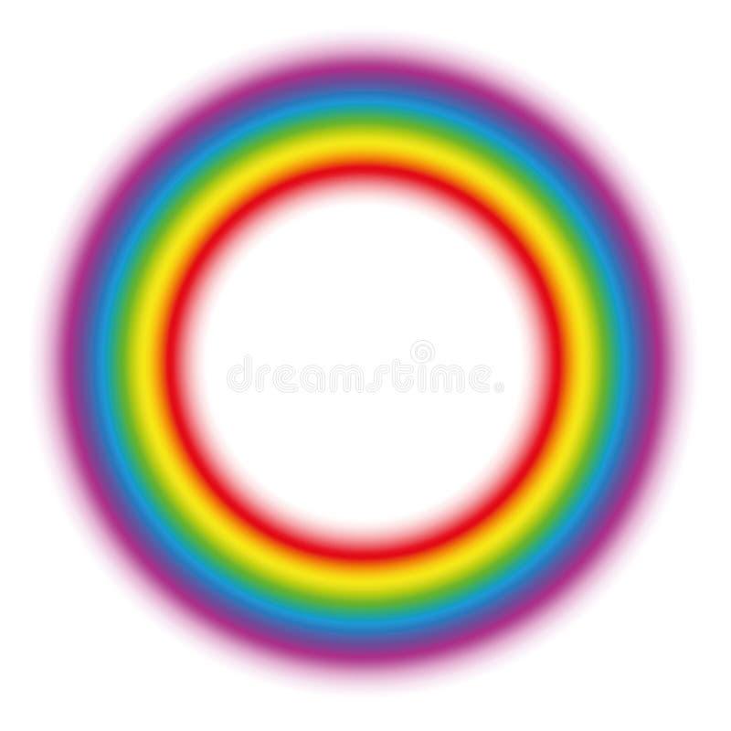 Gradient Aura Ring Subtle Body Circle Rainbow vector illustration