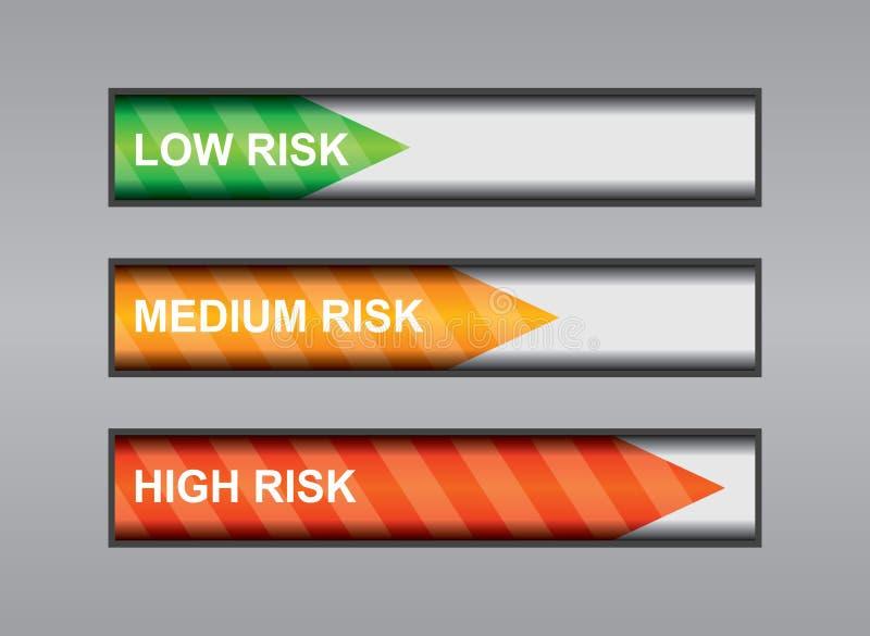 Grados de riesgo ilustración del vector