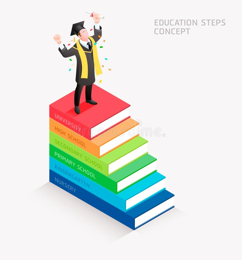 Graduate have diploma roll stand on book  stairs Isometric vector illustration. royalty free illustration