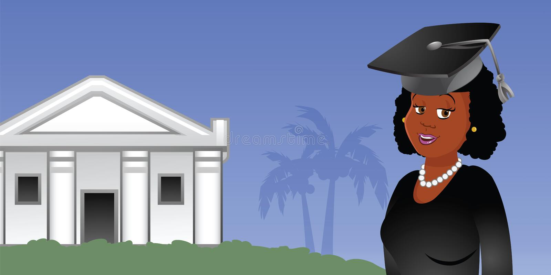 Graduierte Universität vektor abbildung