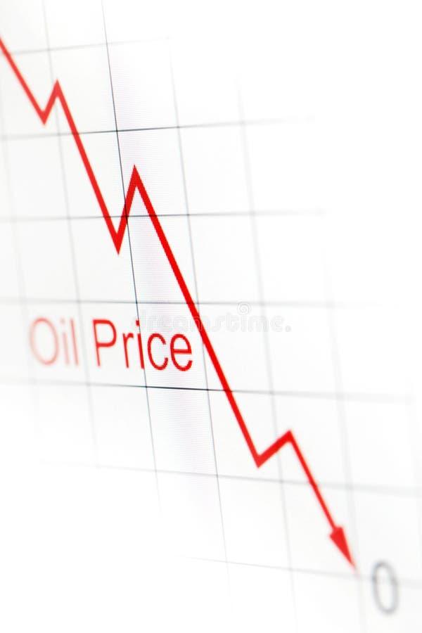 Graf av oljepriser fotografering för bildbyråer