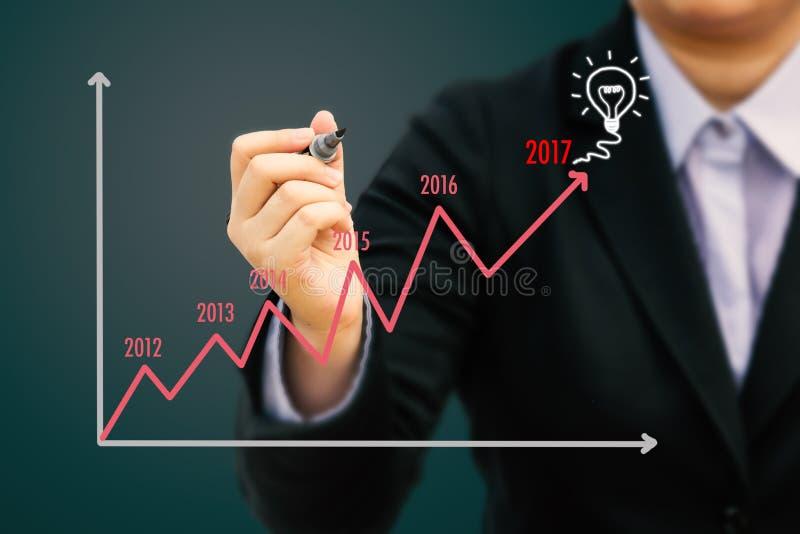 Graf för affärsmanhandstilbedömning för året 2017 & x28; Pastellfärgad tone& x29; royaltyfria bilder