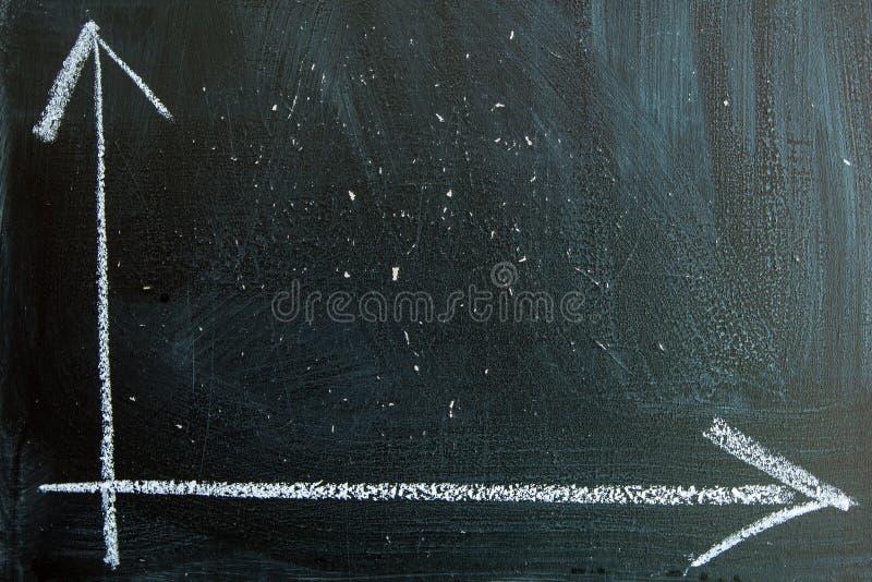 Graf som är skriftlig i krita på en svart tavla arkivbild