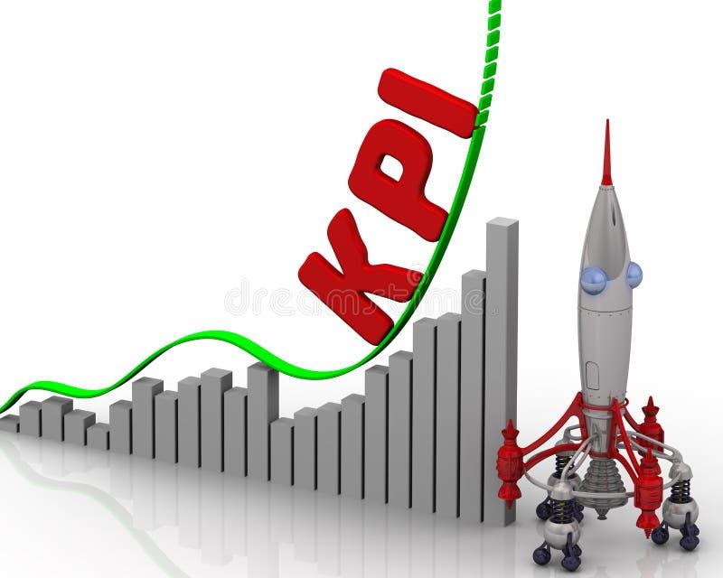 Grafen av tillväxt för indikator KPI för nyckel- kapacitet stock illustrationer