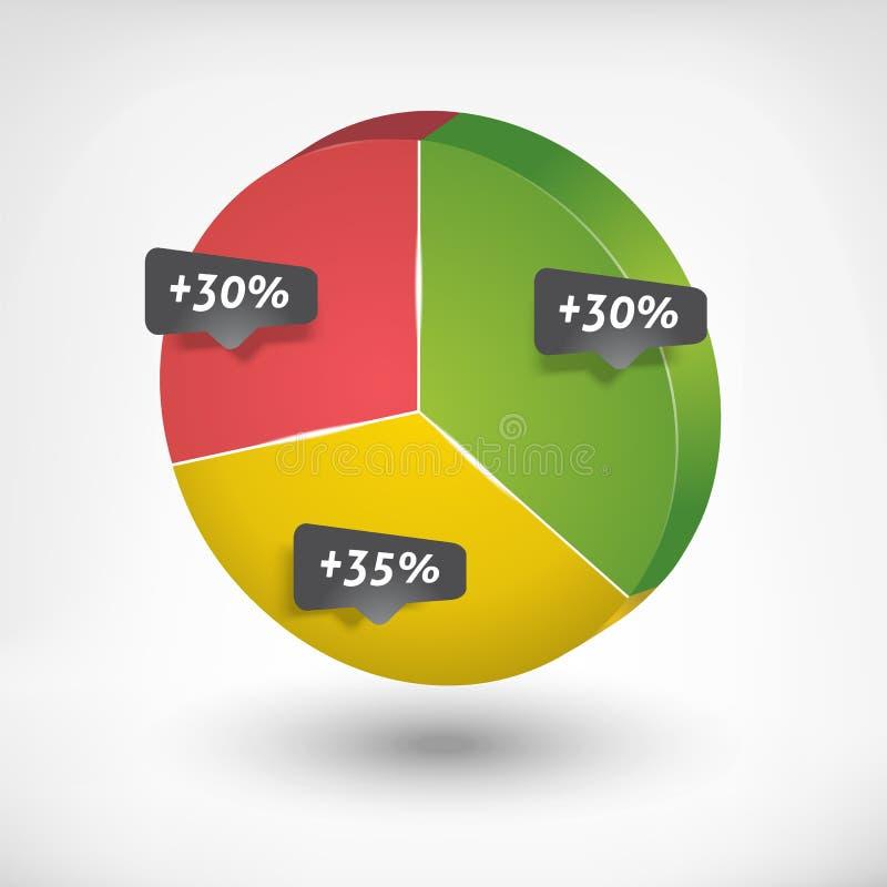 grafer för affärsdiagram isolerade piewhite vektor illustrationer