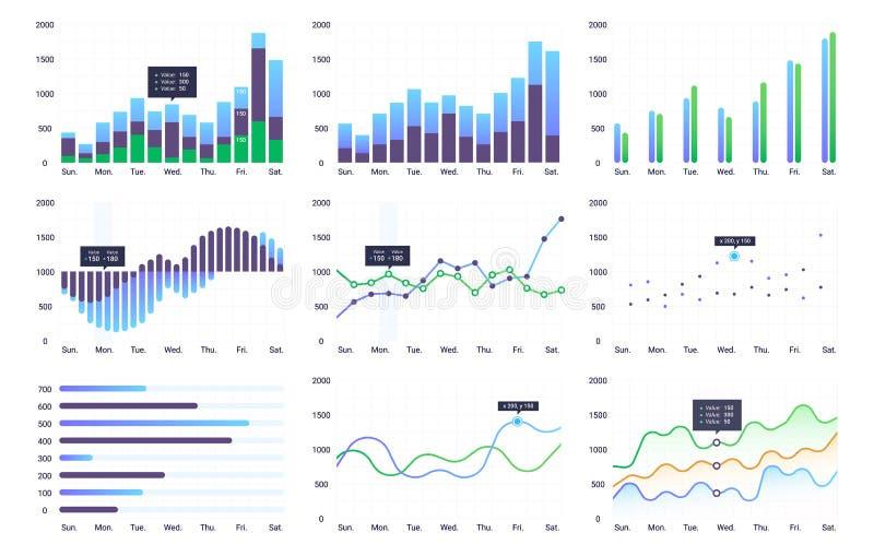 Grafer och diagramuppsättning Statistik och data royaltyfri illustrationer