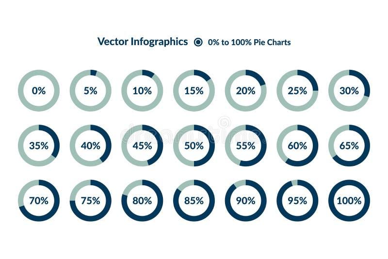 grafici blu del cerchio delle percentuali Vettore di percentuale illustrazione di stock
