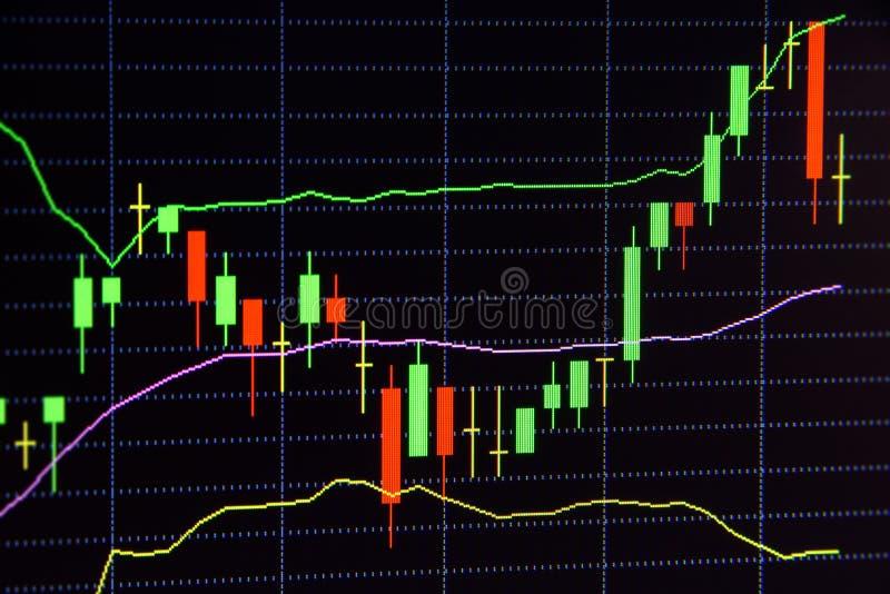 Grafici degli strumenti finanziari con vario tipo di strumenti e di indicatori illustrazione di stock