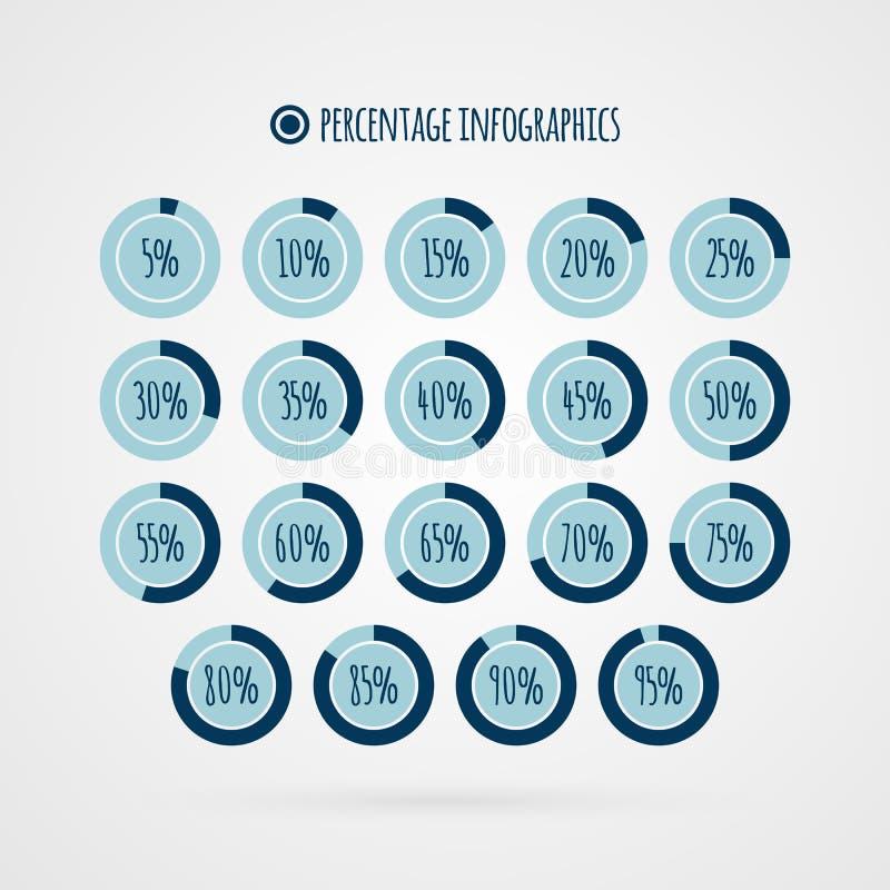 5 10 15 20 25 30 35 40 45 50 55 60 65 70 75 80 85 90 grafici del cerchio di 95 per cento Vettore di Infographic illustrazione vettoriale