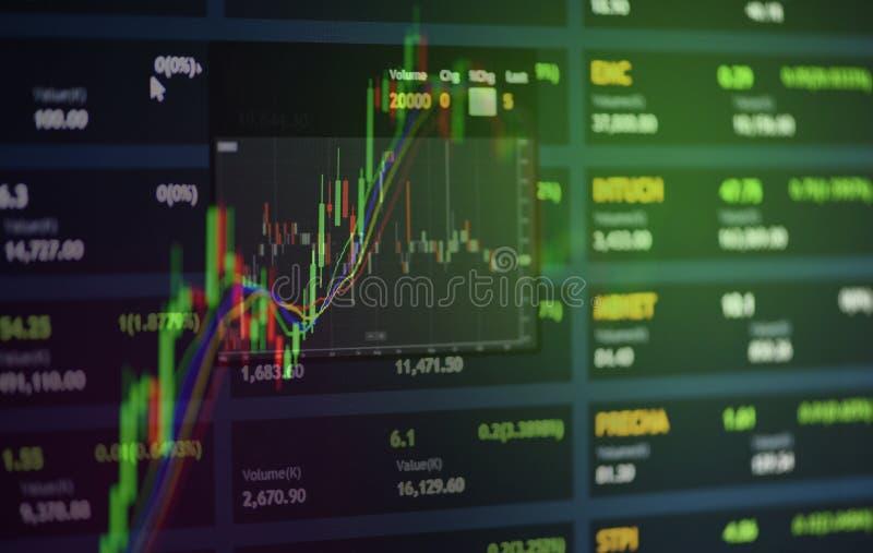 Grafici del grafico del mercato o dei forex di borsa valori di analisi dell'indicatore commerciale di investimento/grafico commer illustrazione di stock