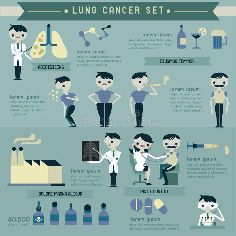 Grafici dell'insieme e di informazioni del cancro polmonare illustrazione di stock