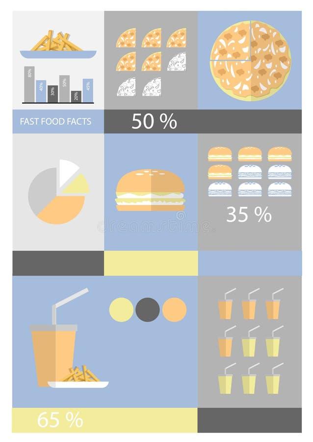 Grafici di informazioni degli alimenti a rapida preparazione Vettore immagine stock libera da diritti