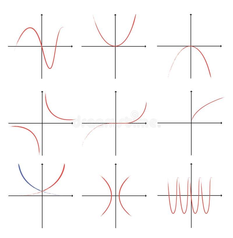 Grafici di per la matematica illustrazione di stock