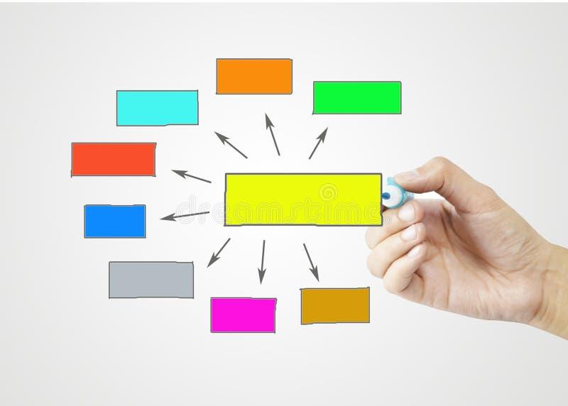 Grafici disegnati a mano o simboli del diagramma per introdurre informazioni concentrate fotografie stock libere da diritti