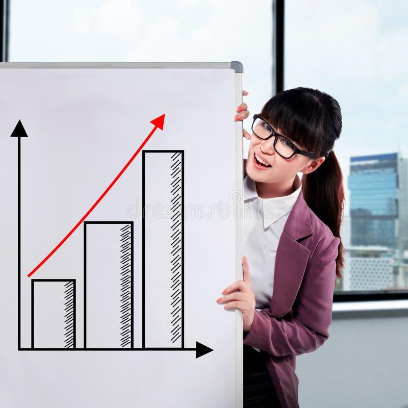 Grafico asiatico di tiraggio della donna di affari fotografia stock libera da diritti
