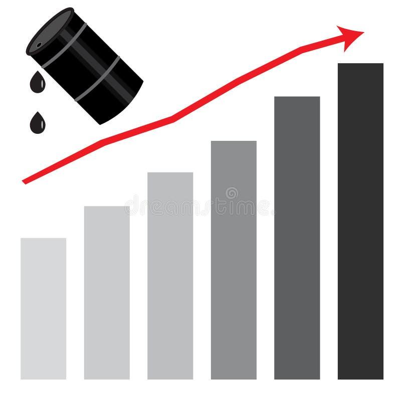 Grafico in aumento del grafico di prezzo del petrolio royalty illustrazione gratis