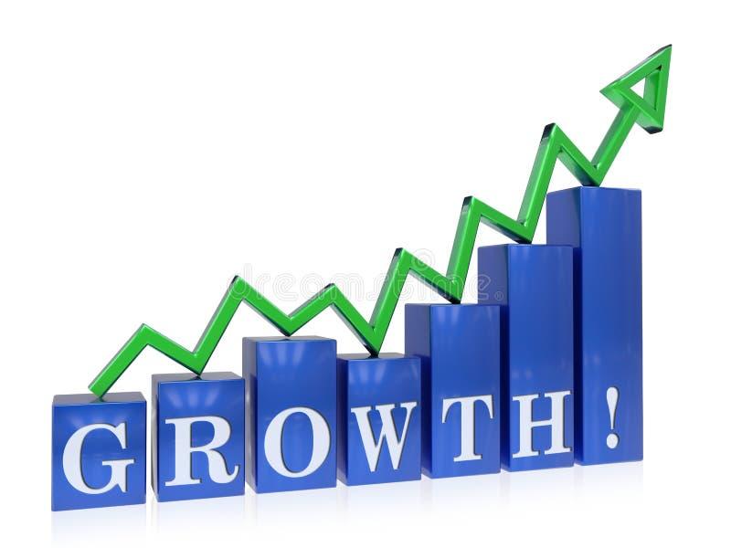 Grafico in aumento di crescita illustrazione di stock
