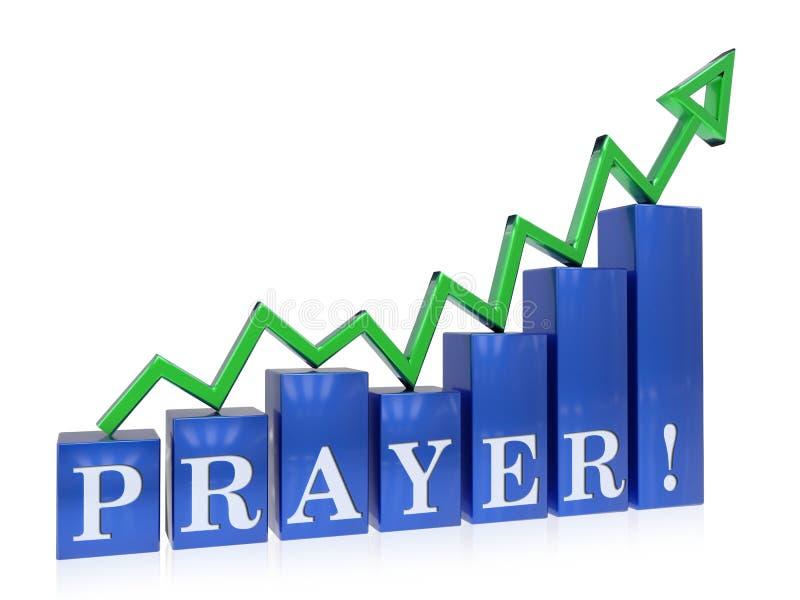 Grafico in aumento di preghiera royalty illustrazione gratis