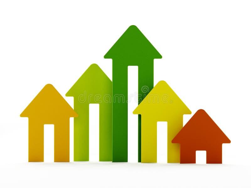 Grafico in aumento di prezzi della casa illustrazione vettoriale
