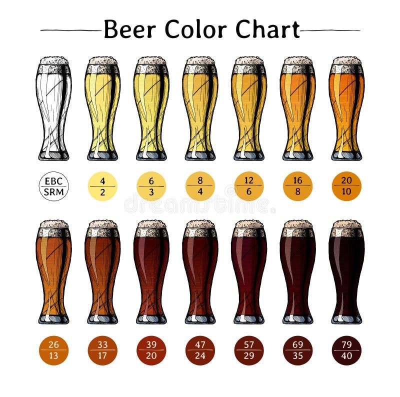 Grafico a colori della birra illustrazione di stock