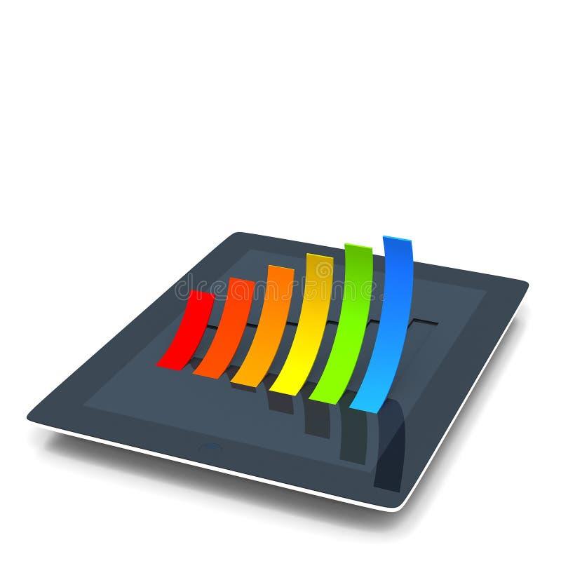 Grafico commerciale sulla compressa illustrazione di stock