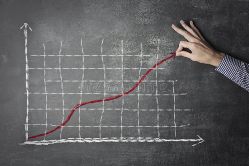 Grafico con una tendenza aumentare immagini stock libere da diritti
