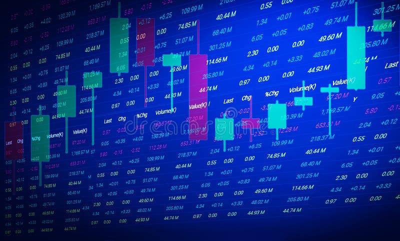 Grafico dei forex o del mercato azionario e grafico commerciali del candeliere illustrazione vettoriale