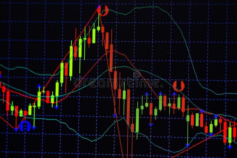 Grafico del grafico del bastone della candela con l'indicatore che mostra punto fiducioso o punto ribassista, sulla tendenza o gi immagini stock