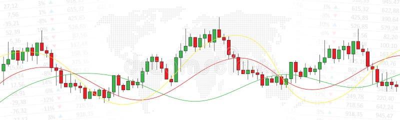 Grafico del candeliere del mercato azionario con la mappa di mondo illustrazione di stock