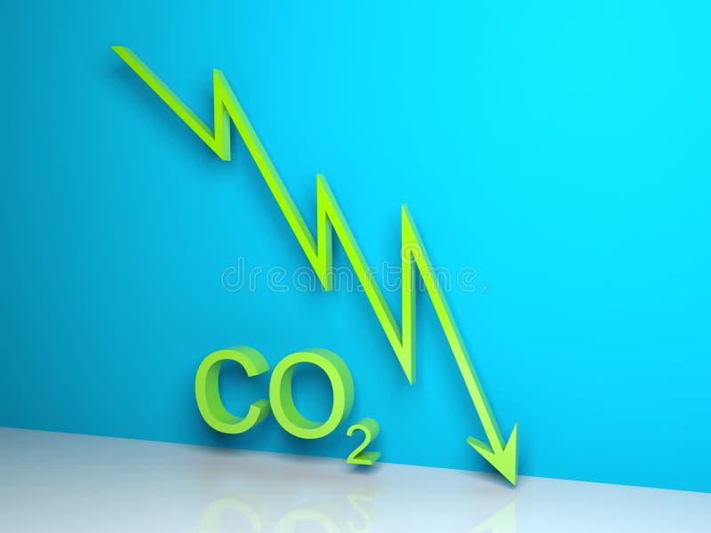 Grafico del CO2 fotografie stock libere da diritti