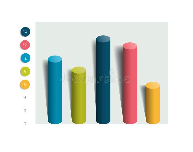 grafico del colummn 3D, grafico Semplicemente colore editabile illustrazione di stock