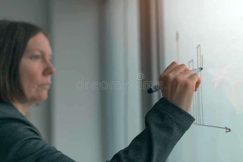 Grafico del disegno della donna di affari sulla lavagna in ufficio fotografia stock libera da diritti