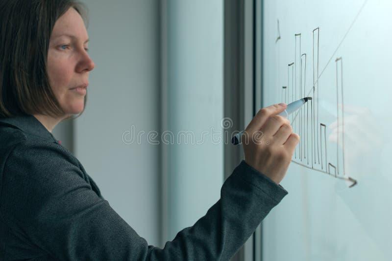 Grafico del disegno della donna di affari sulla lavagna in ufficio immagini stock libere da diritti