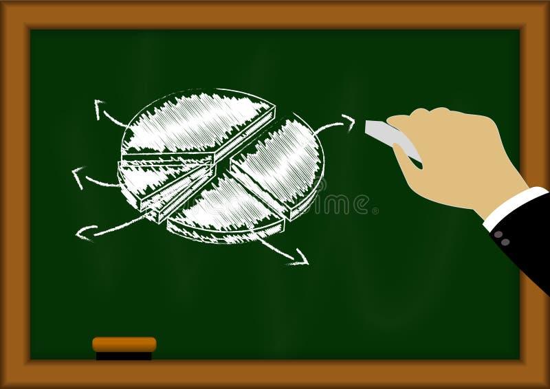 Grafico del grafico del cerchio sulla lavagna con la mano royalty illustrazione gratis
