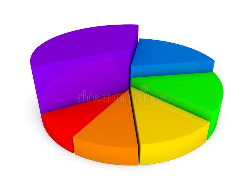grafico del grafico a torta 3D illustrazione vettoriale