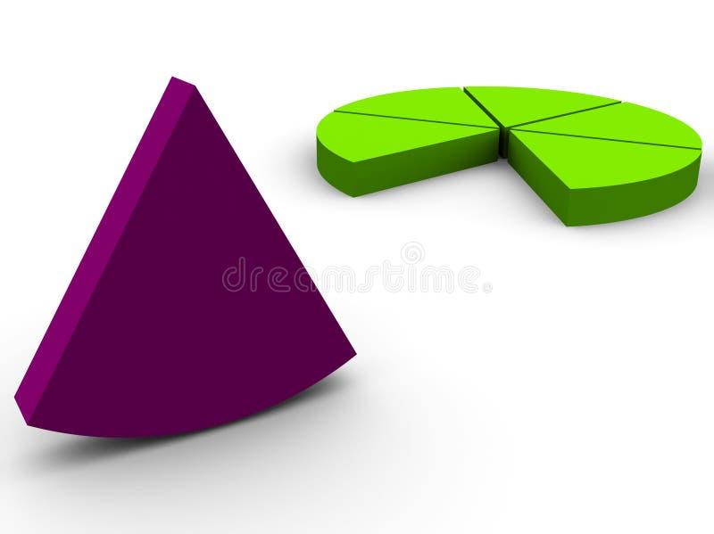 Grafico del grafico a torta illustrazione di stock