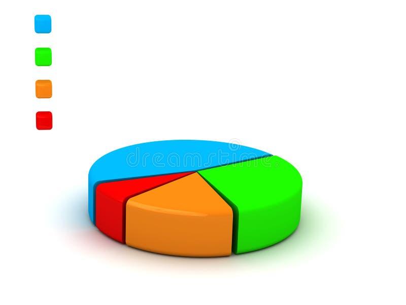 Grafico del grafico a torta con il ridurre in pani illustrazione di stock