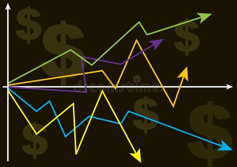 Grafico del mercato azionario di affari royalty illustrazione gratis